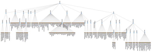 بهینه سازی وب سیات برای جستجوگر-1