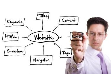 بهینه سازی وب سیات برای جستجوگر-2